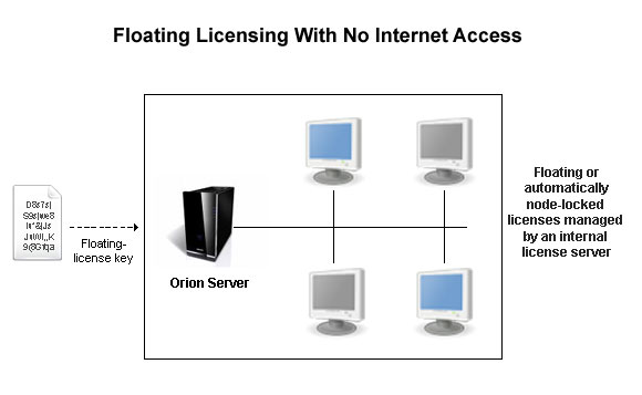 Floating_with_no_Internet_access